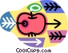 Vector Clipart picture  of an apple with arrows
