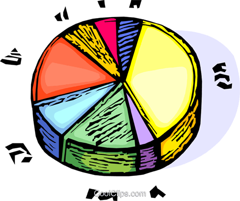 pie chart Royalty Free Vector Clip Art illustration vc065428